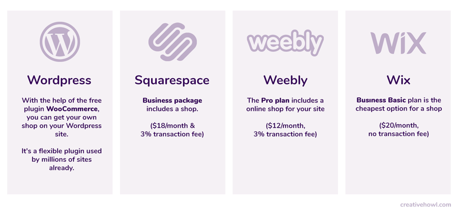 Website shops comparison